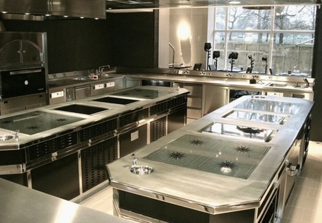 Commercial Kitchen Appliance Brands